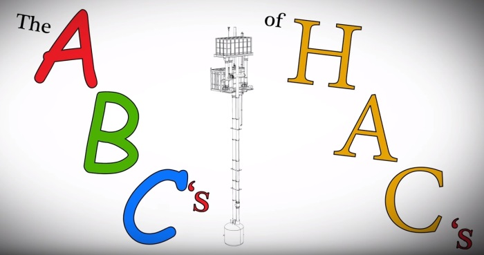 ABCs of HACs